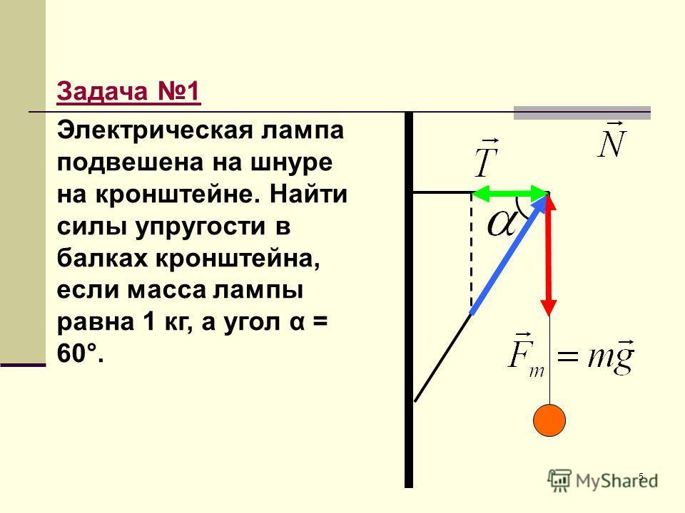 5 Задача 1 Электрическая лампа подвешена на шнуре на кронштейне. Найти силы упругости в балках кронштейна, если масса лампы равна 1 кг, а угол α = 60°.