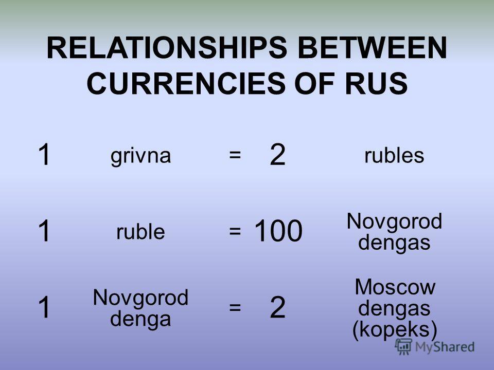 RELATIONSHIPS BETWEEN CURRENCIES OF RUS 1 grivna= 2 rubles 1 ruble= 100 Novgorod dengas 1 Novgorod denga = 2 Moscow dengas (kopeks)