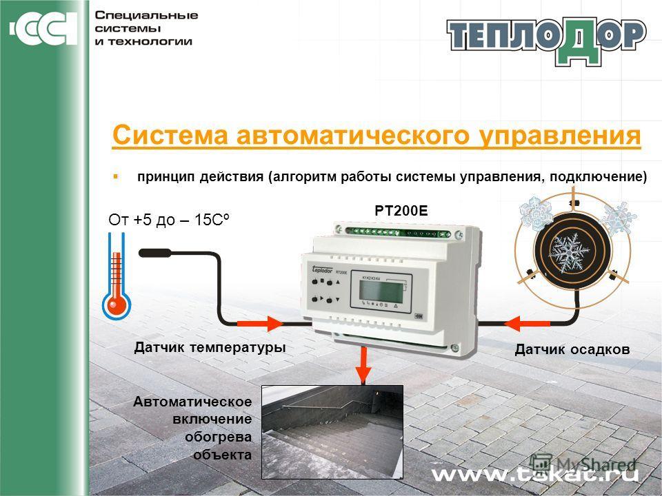 Система автоматического управления принцип действия (алгоритм работы системы управления, подключение) РТ200Е Датчик температуры Датчик осадков Автоматическое включение обогрева объекта От +5 до – 15Сº