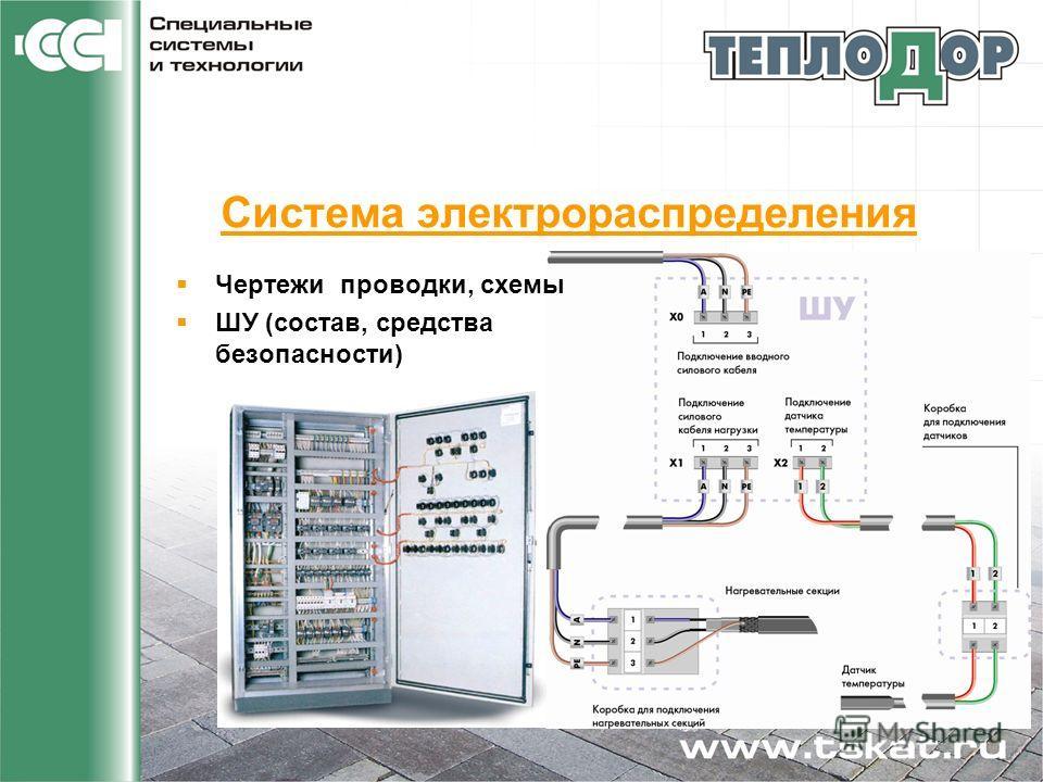 Система электрораспределения Чертежи проводки, схемы ШУ (состав, средства безопасности)