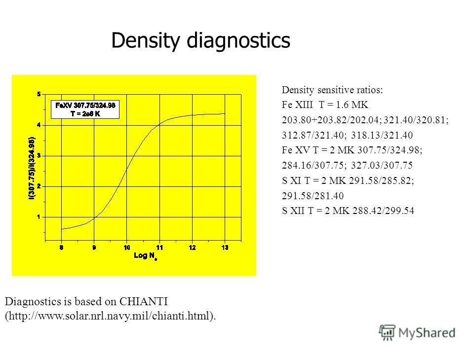 Density diagnostics Density sensitive ratios: Fe XIII T = 1.6 MK 203.80+203.82/202.04; 321.40/320.81; 312.87/321.40; 318.13/321.40 Fe XV T = 2 MK 307.75/324.98; 284.16/307.75; 327.03/307.75 S XI T = 2 MK 291.58/285.82; 291.58/281.40 S XII T = 2 MK 28