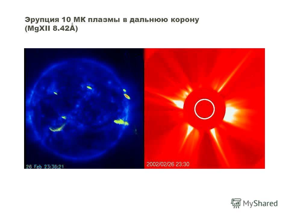 Эрупция 10 МК плазмы в дальнюю корону (MgXII 8.42Ǻ)