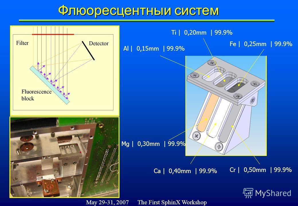 May 29-31, 2007 The First SphinX Workshop Al | 0,15mm | 99.9% Ti | 0,20mm | 99.9% Mg | 0,30mm | 99.9% Ca | 0,40mm | 99.9% Fe | 0,25mm | 99.9% Cr | 0,50mm | 99.9% Флюоресцентныи систем