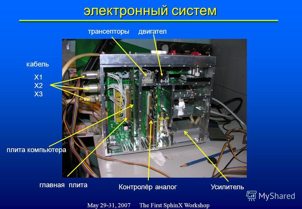 May 29-31, 2007 The First SphinX Workshop электронный систем главная плита плита компьютера УсилительКонтролёр аналог кабель X1 X2 X3 трансепторыдвигател