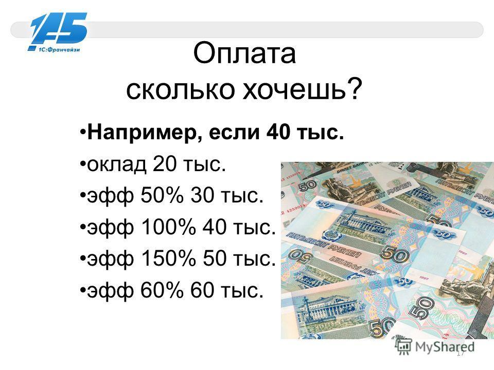 Оплата сколько хочешь? Например, если 40 тыс. оклад 20 тыс. эфф 50% 30 тыс. эфф 100% 40 тыс. эфф 150% 50 тыс. эфф 60% 60 тыс. 17