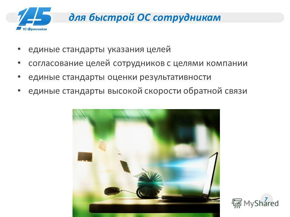для быстрой ОС сотрудникам единые стандарты указания целей согласование целей сотрудников с целями компании единые стандарты оценки результативности единые стандарты высокой скорости обратной связи 7