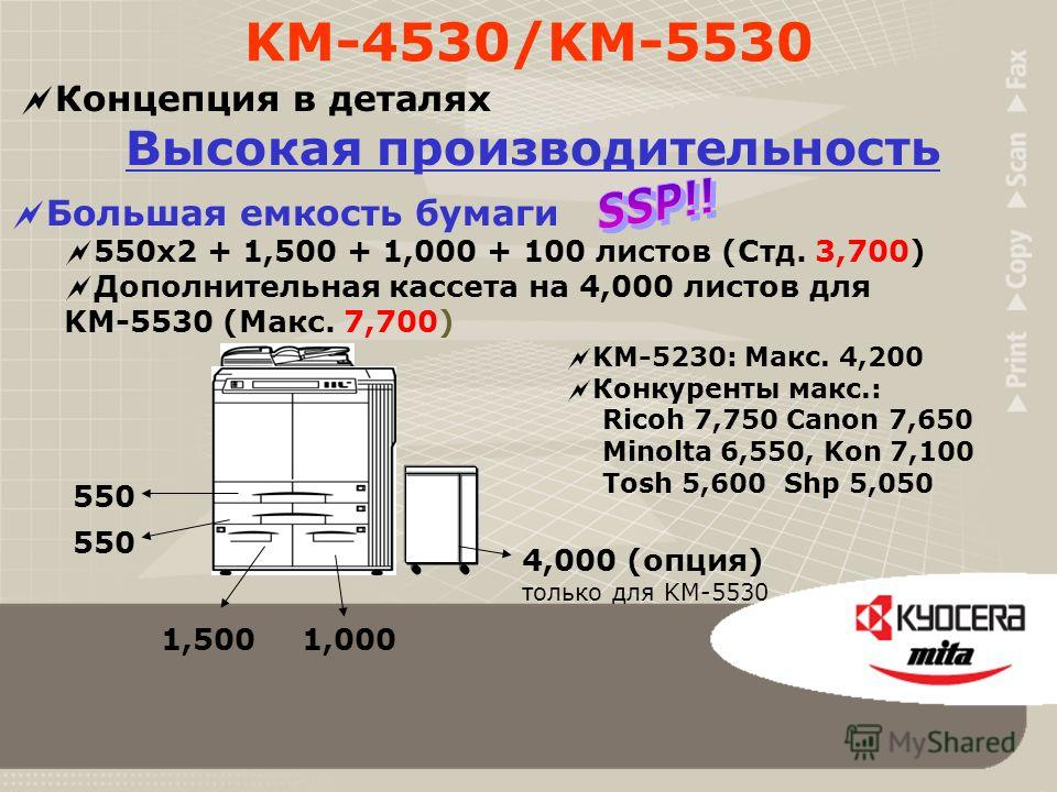 Конфигурация KM-5530 ST-11 Printing System (Q) Scan System (D) TS-1 (тандем) KM-5530 MT-1 PH-3C DF-610 MT-1 DF-600 BF-1
