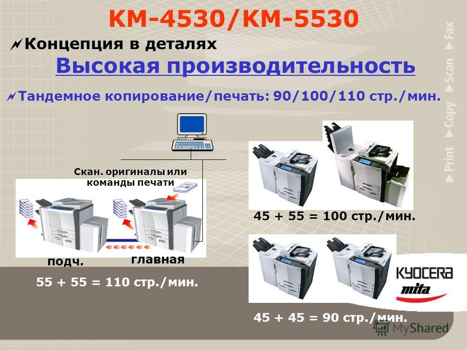 Концепция в деталях Высокая производительность Большая емкость бумаги 550x2 + 1,500 + 1,000 + 100 листов (Стд. 3,700) Дополнительная кассета на 4,000 листов для KM-5530 (Макс. 7,700) 550 1,0001,500 4,000 (опция) только для KM-5530 KM-5230: Макс. 4,20