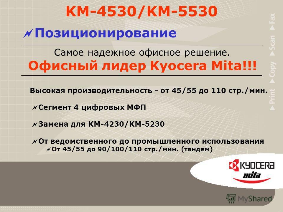 План Позиционирование Ситуация на рынке Концепция Конфигурация KM-4530/KM-5530
