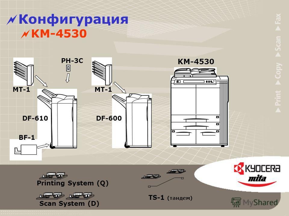 Конфигурация Стандартно на KM-4530/KM-5530 ДуплексРеверсивный автоподатчик оригиналов 1,500 кассета 1,000 кассета 550 x 2 кассеты