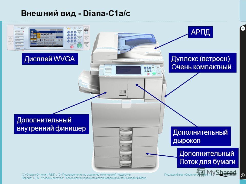 11 Последний раз обновлено 21-Dec-13 Внешний вид - Diana-C1a/c Дополнительный внутренний финишер АРПД Дополнительный Лоток для бумаги Дуплекс (встроен) Очень компактный Дисплей WVGA Дополнительный дырокол (C) Отдел обучения. REBV. (C) Подразделение п
