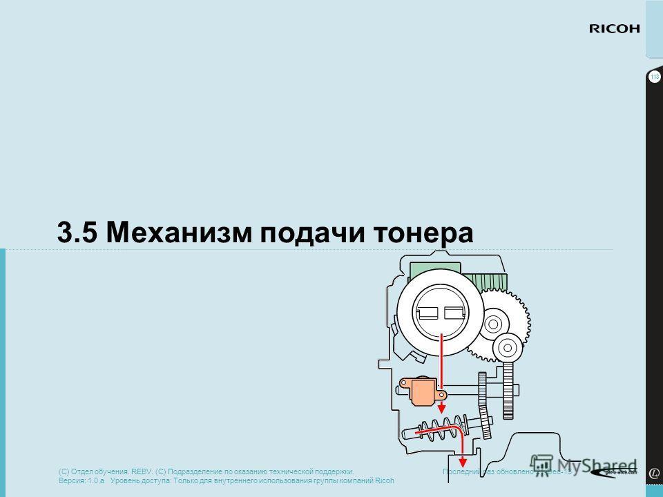 113 Последний раз обновлено 21-Dec-13 3.5 Механизм подачи тонера (C) Отдел обучения. REBV. (C) Подразделение по оказанию технической поддержки. Версия: 1.0.a Уровень доступа: Только для внутреннего использования группы компаний Ricoh