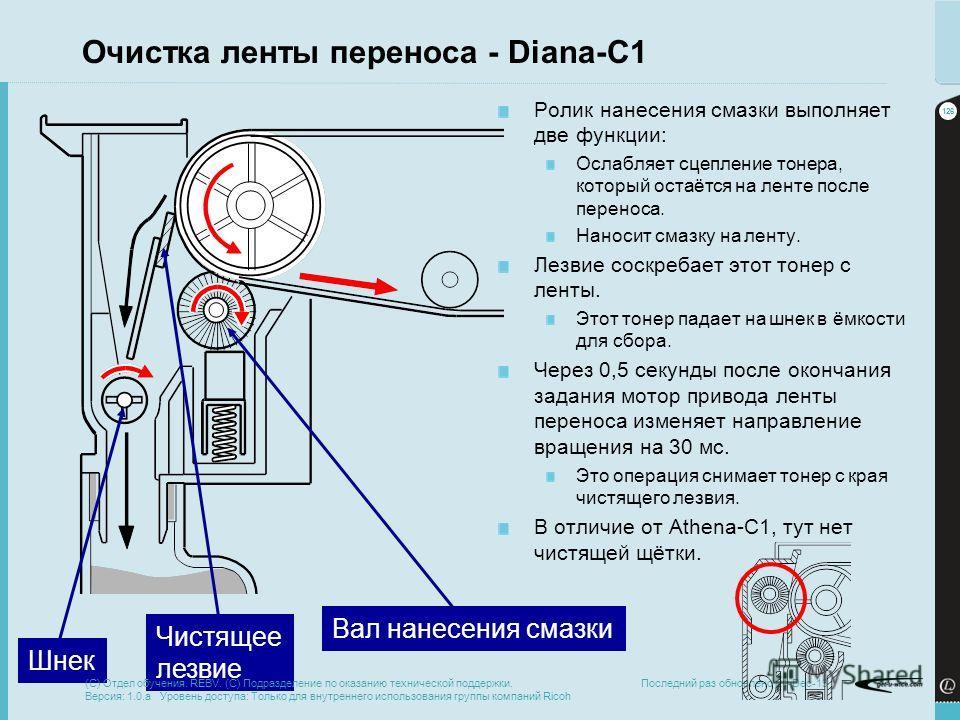 126 Последний раз обновлено 21-Dec-13 Очистка ленты переноса - Diana-C1 Ролик нанесения смазки выполняет две функции: Ослабляет сцепление тонера, который остаётся на ленте после переноса. Наносит смазку на ленту. Лезвие соскребает этот тонер с ленты.