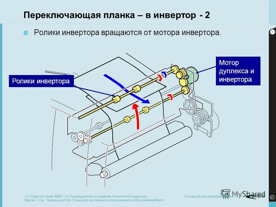 170 Последний раз обновлено 21-Dec-13 Переключающая планка – в инвертор - 2 Ролики инвертора вращаются от мотора инвертора. Мотор дуплекса и инвертора Ролики инвертора (C) Отдел обучения. REBV. (C) Подразделение по оказанию технической поддержки. Вер