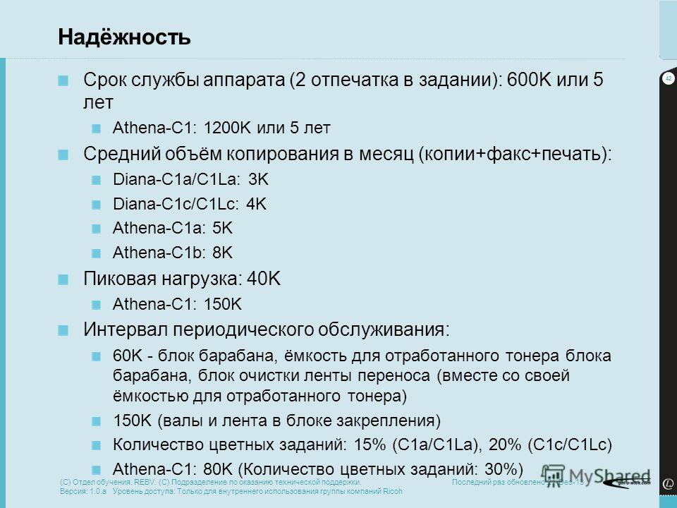 42 Последний раз обновлено 21-Dec-13 Надёжность Срок службы аппарата (2 отпечатка в задании): 600K или 5 лет Athena-C1: 1200K или 5 лет Средний объём копирования в месяц (копии+факс+печать): Diana-C1a/C1La: 3K Diana-C1c/C1Lc: 4K Athena-C1a: 5K Athena