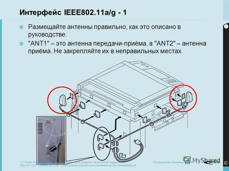 74 Последний раз обновлено 21-Dec-13 Интерфейс IEEE802.11a/g - 1 Размещайте антенны правильно, как это описано в руководстве.