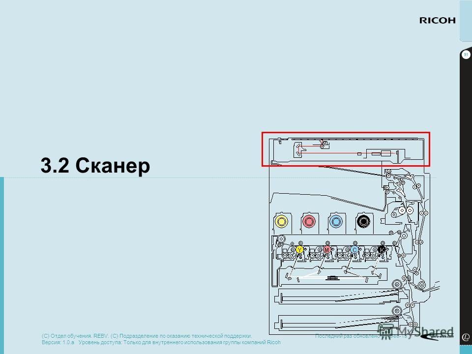 91 Последний раз обновлено 21-Dec-13 3.2 Сканер (C) Отдел обучения. REBV. (C) Подразделение по оказанию технической поддержки. Версия: 1.0.a Уровень доступа: Только для внутреннего использования группы компаний Ricoh