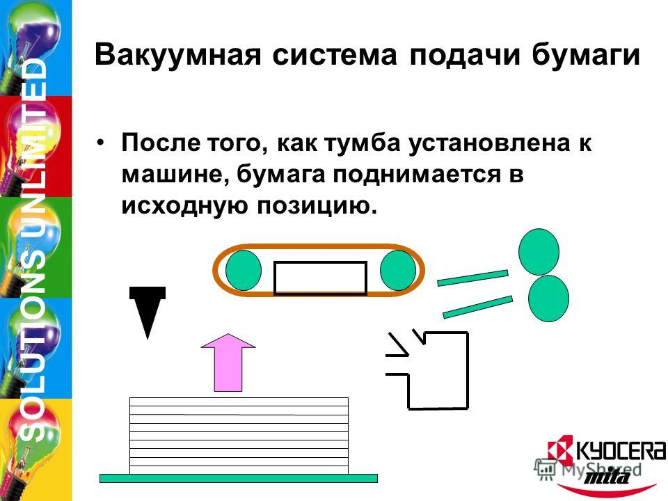 SOLUTIONS UNLIMITED Вакуумная система подачи бумаги