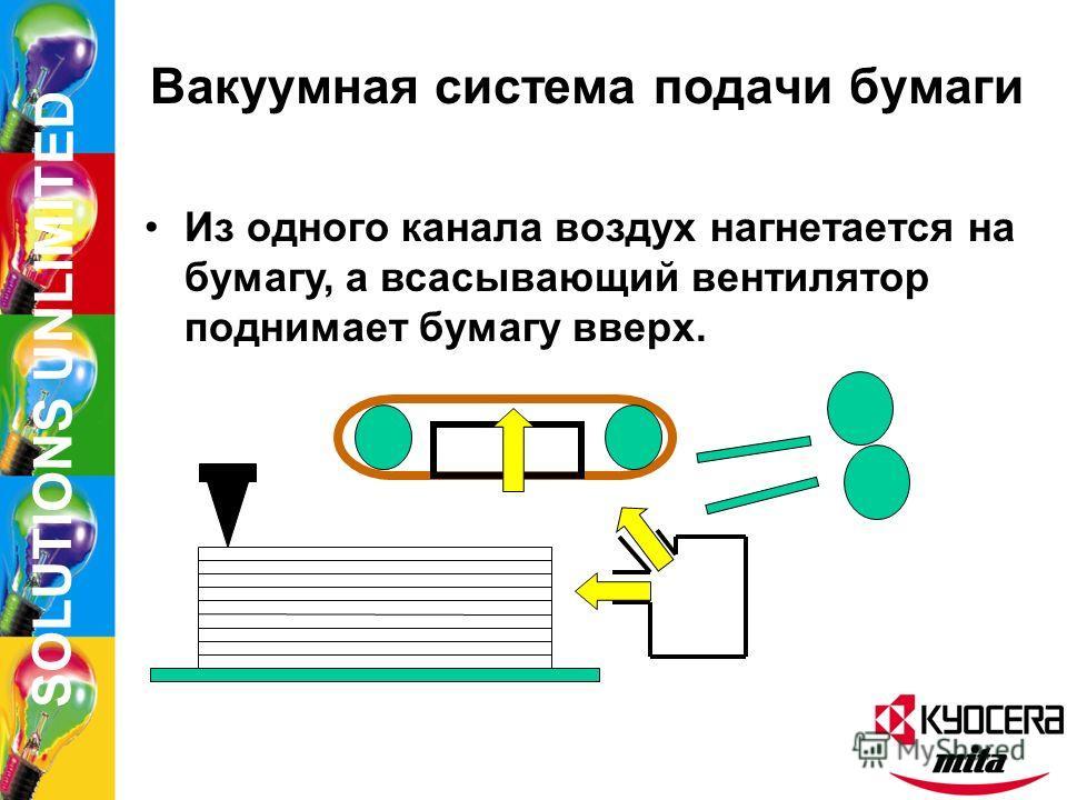 SOLUTIONS UNLIMITED Вакуумная система подачи бумаги После того, как тумба установлена к машине, бумага поднимается в исходную позицию.