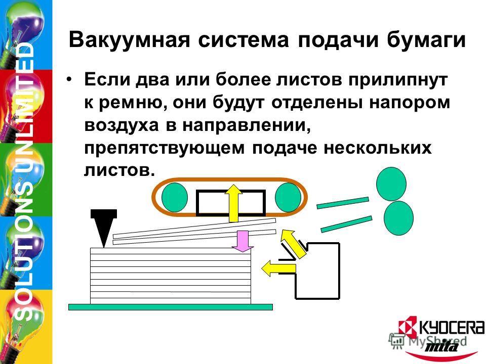 SOLUTIONS UNLIMITED Вакуумная система подачи бумаги Верхний лист бумаги прилипнет к ремню.