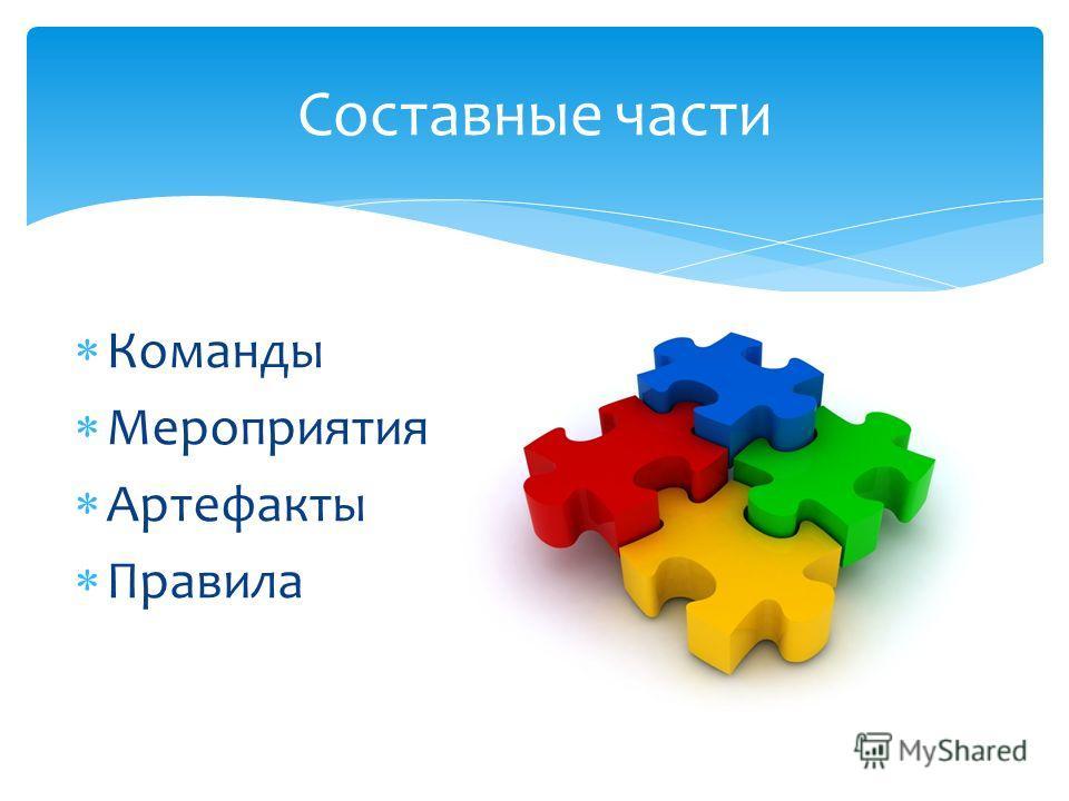 Команды Мероприятия Артефакты Правила Составные части