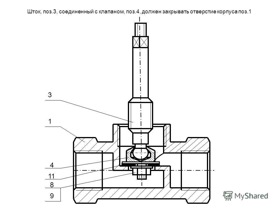 Шток, поз.3, соединенный с клапаном, поз.4, должен закрывать отверстие корпуса поз.1 1 4 11 8 9 3