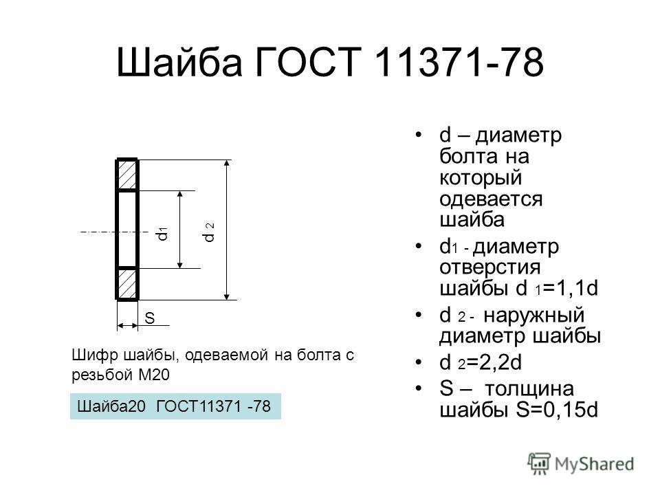Шайба ГОСТ 11371-78 d – диаметр болта на который одевается шайба d 1 - диаметр отверстия шайбы d 1 =1,1d d 2 - наружный диаметр шайбы d 2 =2,2d S – толщина шайбы S=0,15d d1d1 d 2d 2 S Шифр шайбы, одеваемой на болта с резьбой М20 Шайба20 ГОСТ11371 -78