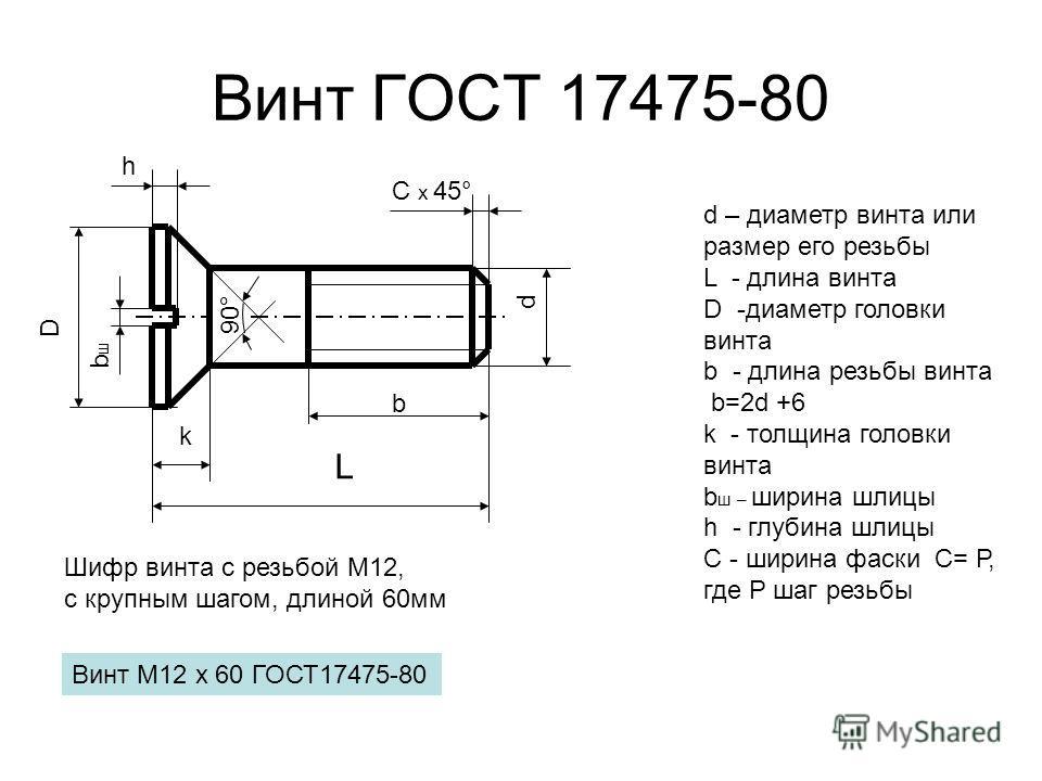 Винт ГОСТ 17475-80 d L С х 45° d – диаметр винта или размер его резьбы L - длина винта D -диаметр головки винта b - длина резьбы винта b=2d +6 k - толщина головки винта b ш – ширина шлицы h - глубина шлицы С - ширина фаски С= Р, где Р шаг резьбы k b