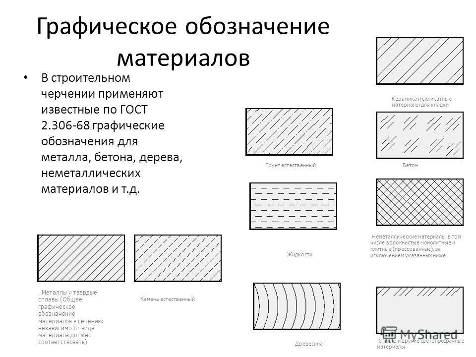 ГОСТ 2300978 Конструкции и изделия бетонные и