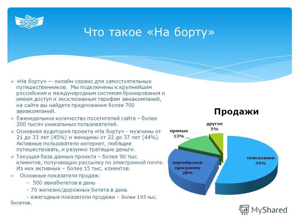 «На борту» онлайн-сервис для самостоятельных путешественников. Мы подключены к крупнейшим российским и международным системам бронирования и имеем доступ к эксклюзивным тарифам авиакомпаний, на сайте вы найдете предложения более 700 авиакомпаний. Еже