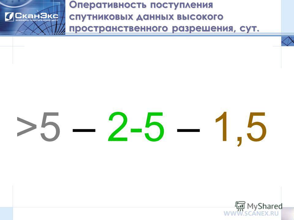 Оперативность поступления спутниковых данных высокого пространственного разрешения, сут. >5 – 2-5 – 1,5