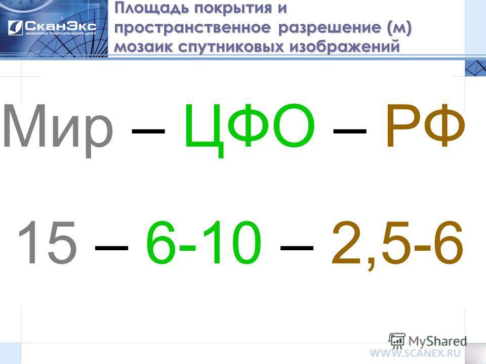 Площадь покрытия и пространственное разрешение (м) мозаик спутниковых изображений Мир – ЦФО – РФ 15 – 6-10 – 2,5-6