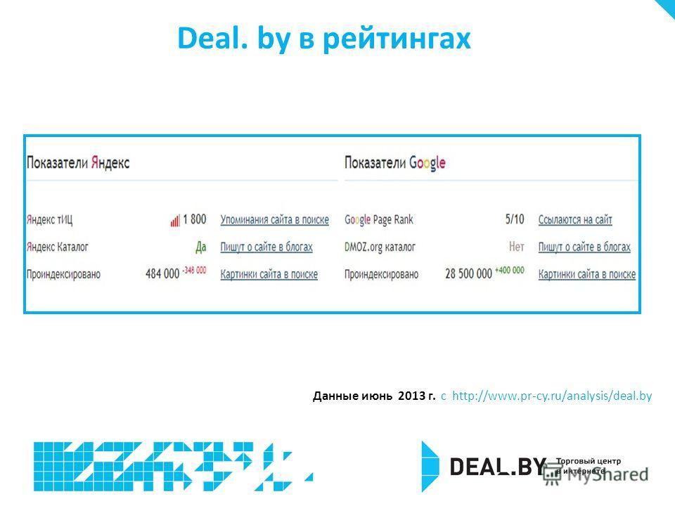 Deal. by в рейтингах Данные июнь 2013 г. с http://www.pr-cy.ru/analysis/deal.by