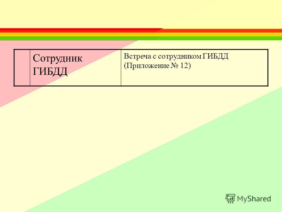 Сотрудник ГИБДД Встреча с сотрудником ГИБДД (Приложение 12)