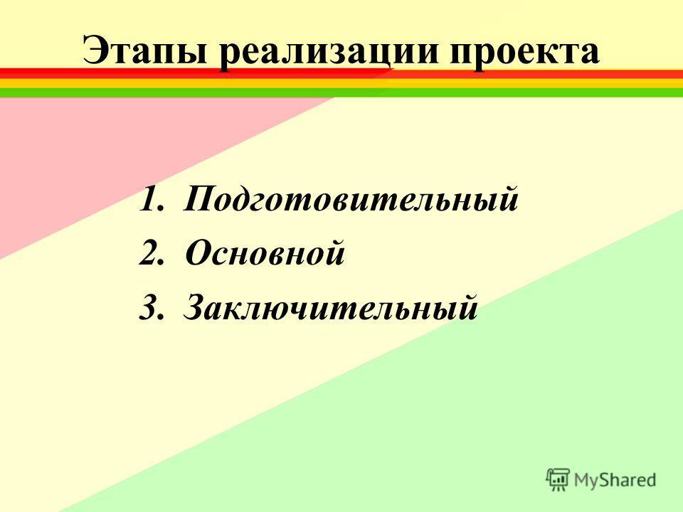 Этапы реализации проекта 1.Подготовительный 2.Основной 3.Заключительный