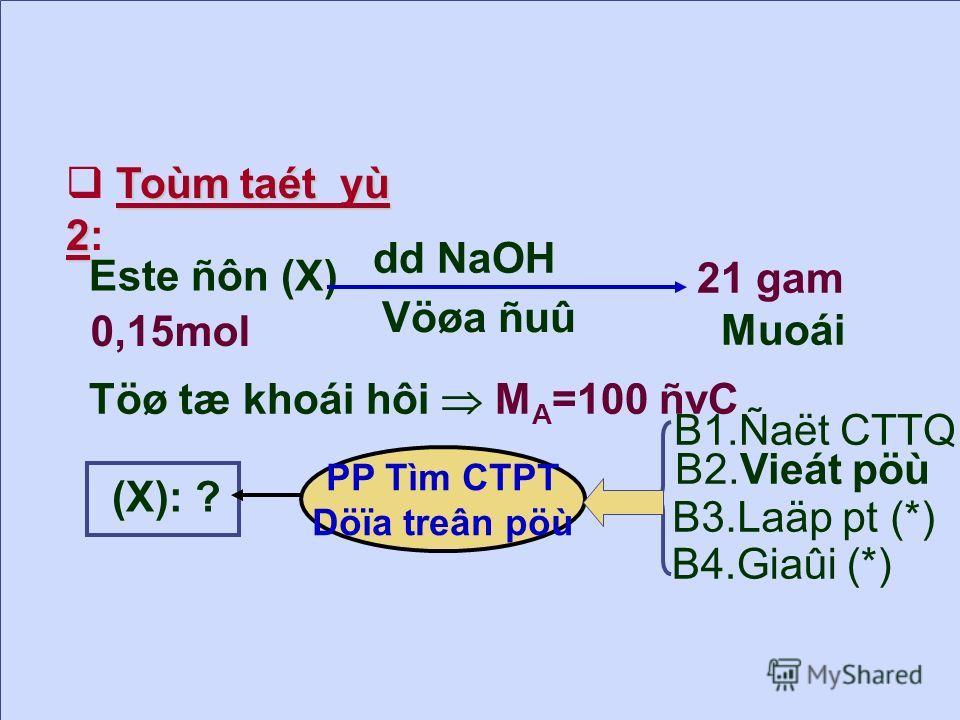 Toùm taét yù 2 Toùm taét yù 2: Este ñôn (X) 0,15mol (X): ? PP Tìm CTPT Döïa treân pöù 21 gam Muoái dd NaOH Vöøa ñuû Töø tæ khoái hôi M A =100 ñvC B1.Ñaët CTTQ B2.Vieát pöù B3.Laäp pt (*) B4.Giaûi (*)
