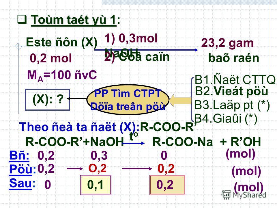 Toùm taét yù 1 Toùm taét yù 1: Este ñôn (X) 0,2 mol (X): ? PP Tìm CTPT Döïa treân pöù 23,2 gam baõ raén 1) 0,3mol NaOH 2) Coâ caïn M A =100 ñvC B1.Ñaët CTTQ B2.Vieát pöù B3.Laäp pt (*) B4.Giaûi (*) Theo ñeà ta ñaët (X):R-COO-R R-COO-R+NaOH toto R-COO
