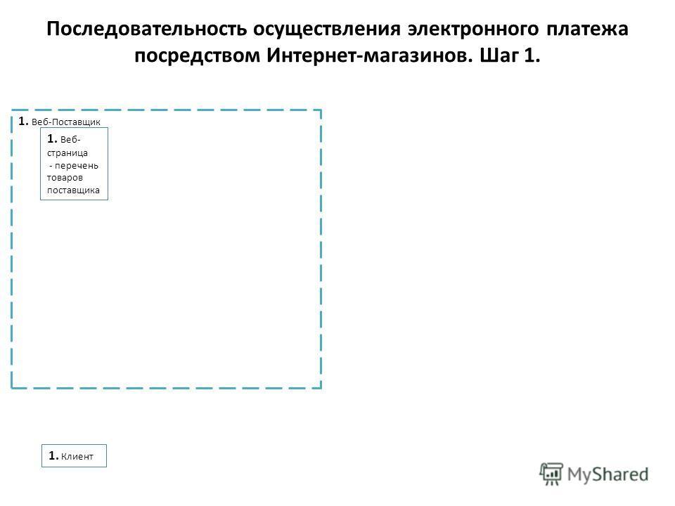1. Веб-Поставщик Последовательность осуществления электронного платежа посредством Интернет-магазинов. Шаг 1. 1. Веб- страница - перечень товаров поставщика 1. Клиент