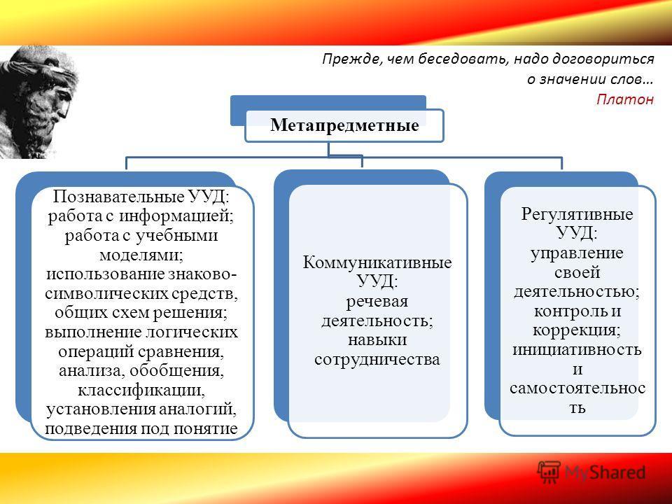5 Метапредметные Познавательные УУД: работа с информацией; работа с учебными моделями; использование знаково- символических средств, общих схем решения; выполнение логических операций сравнения, анализа, обобщения, классификации, установления аналоги
