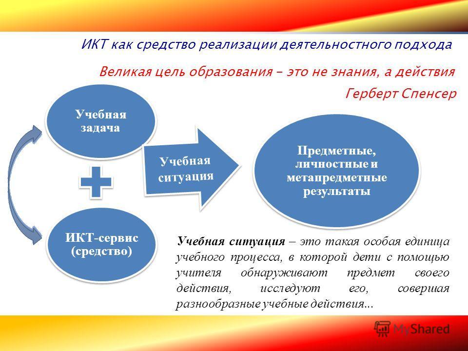 6 Учебная задача ИКТ-сервис (средство) Предметные, личностные и метапредметные результаты Учебная ситуация Великая цель образования - это не знания, а действия Герберт Спенсер Учебная ситуация – это такая особая единица учебного процесса, в которой д