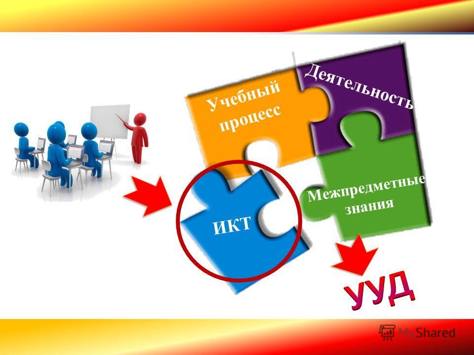 7 Учебный процесс Деятельность Межпредметные знания ИКТ
