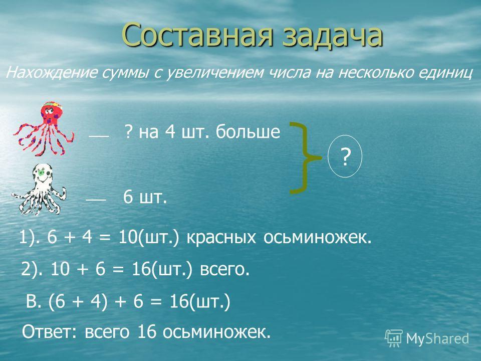Составная задача Нахождение суммы с увеличением числа на несколько единиц ___ ? на 4 шт. больше 6 шт. ? 1). 6 + 4 = 10(шт.) красных осьминожек. 2). 10 + 6 = 16(шт.) всего. В. (6 + 4) + 6 = 16(шт.) Ответ: всего 16 осьминожек.