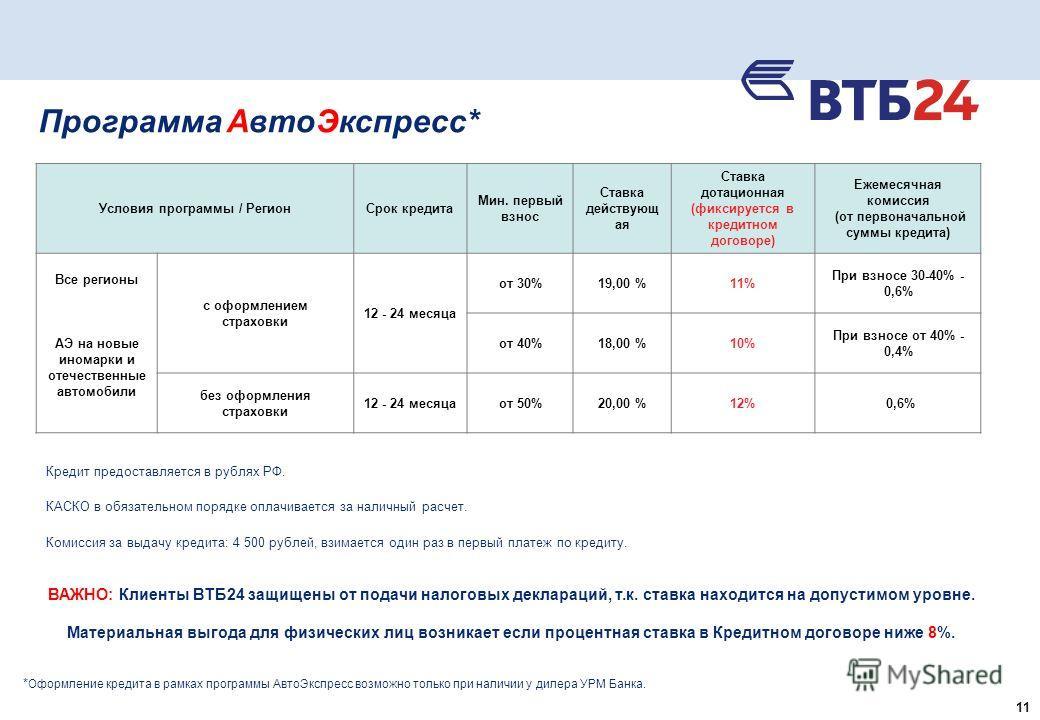 Программа АвтоЭкспресс* ВАЖНО: Клиенты ВТБ24 защищены от подачи налоговых деклараций, т.к. ставка находится на допустимом уровне. Материальная выгода для физических лиц возникает если процентная ставка в Кредитном договоре ниже 8%. Условия программы