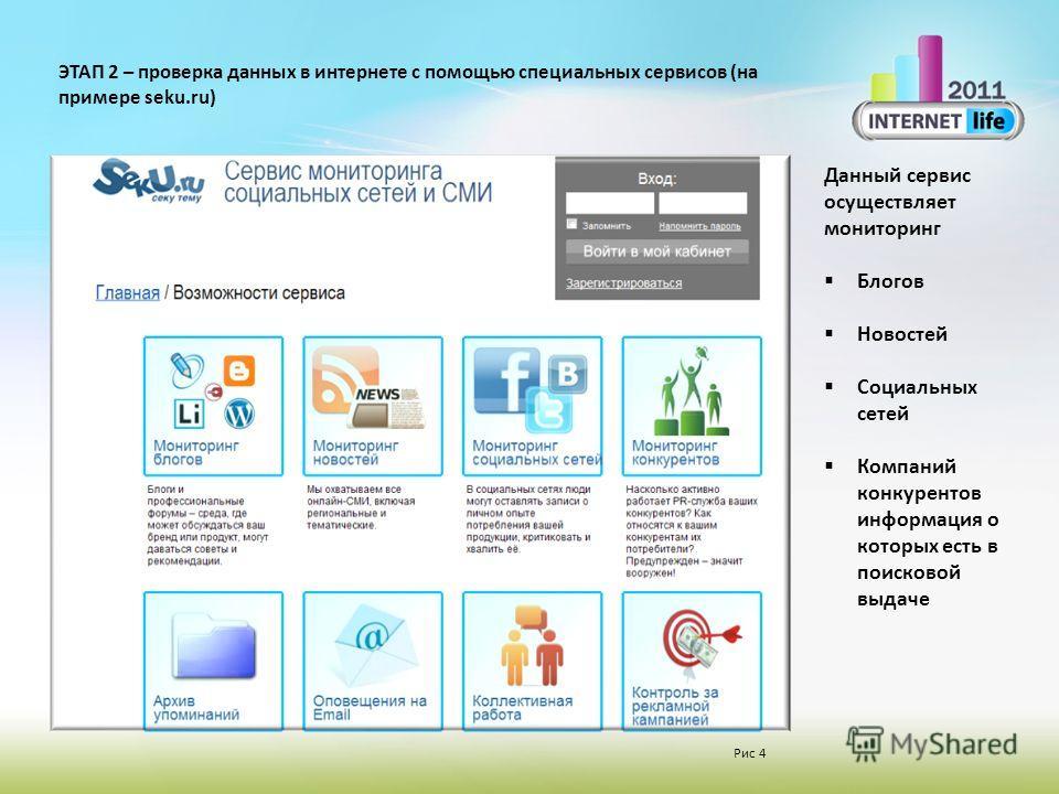 ЭТАП 2 – проверка данных в интернете с помощью специальных сервисов (на примере seku.ru) Рис 4 Данный сервис осуществляет мониторинг Блогов Новостей Социальных сетей Компаний конкурентов информация о которых есть в поисковой выдаче