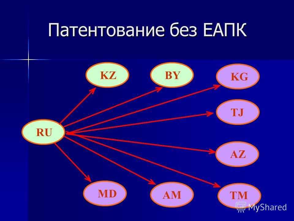 Патентование без ЕАПК RU BY MD AM TJ TM KZ AZ KG
