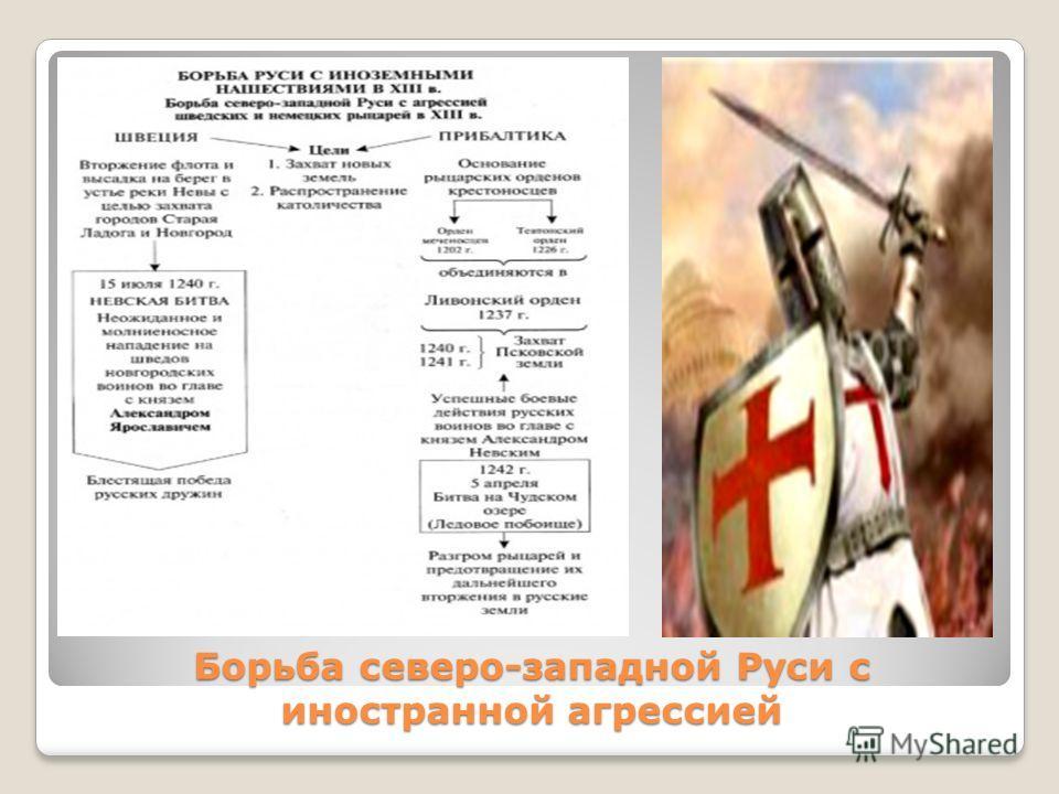 Борьба северо-западной Руси с иностранной агрессией