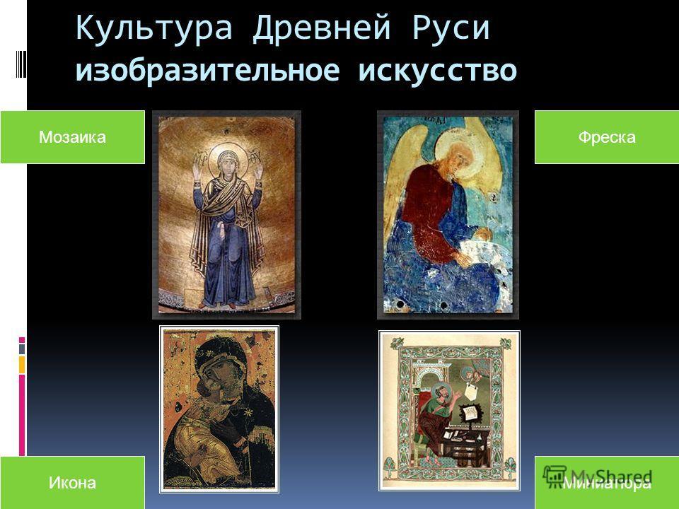 Культура Древней Руси изобразительное искусство МозаикаФреска ИконаМиниатюра