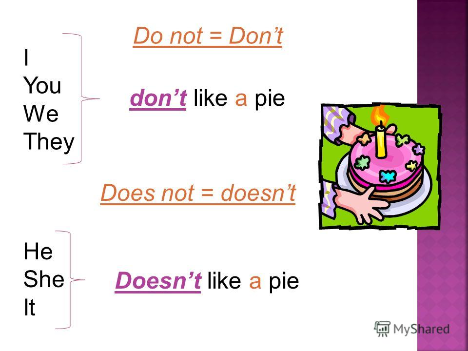 I You We They Do not = Dont dont like a pie He She It Doesnt like a pie Does not = doesnt