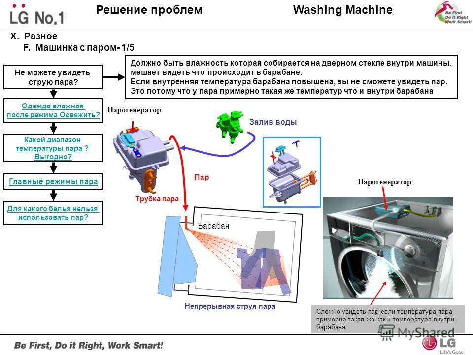 Washing Machine X. Разное F. Машинка с паром- 1/5 Не можете увидеть струю пара? Должно быть влажность которая собирается на дверном стекле внутри машины, мешает видеть что происходит в барабане. Если внутренняя температура барабана повышена, вы не см