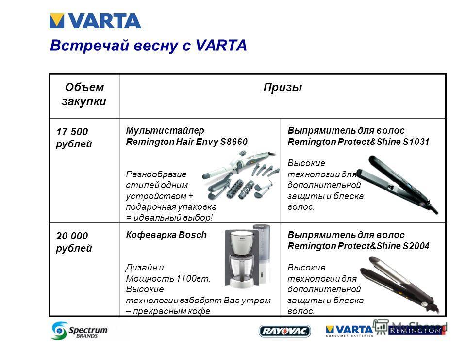 Встречай весну с VARTA Объем закупки Призы 17 500 рублей Мультистайлер Remington Hair Envy S8660 Разнообразие стилей одним устройством + подарочная упаковка = идеальный выбор! Выпрямитель для волос Remington Protect&Shine S1031 Высокие технологии для
